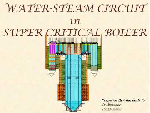 Water Steam path and Power Generation in CFBC Boiler Power Plant ( Supercritical)