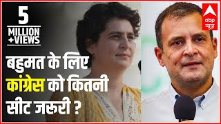 Assembly elections: Number of seats required for Congress to touch majority - ABPNEWSTV