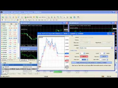 Metatrader Forex Trading – Buying