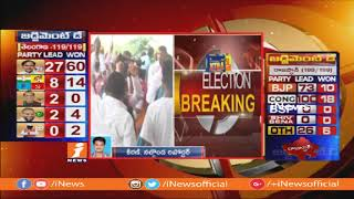 Jana Reddy, Komatireddy Venkat Reddy and Other Top Congress Leaders Defeated In Nalgonda | iNews - INEWS