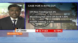 """In Business- """"Bond, Swaps Mkt Indicate Build-Up Of Rate Cut Expectations"""" - BLOOMBERGUTV"""