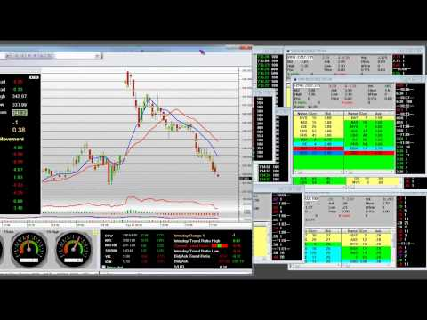 Stock Market Trading Education Tutorial: