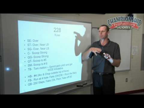 Texas Slot-T Offense: Power Series - Brian Herman