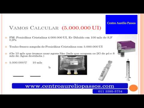 Curso de cálculo e administração de medicamentos