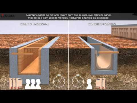 Canais de drenagem ULMA: Soluções para uma drenagem completa