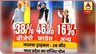 ABP Exit Poll | BJP projected to snap up 10 seats in Malwa Tribal - ABPNEWSTV