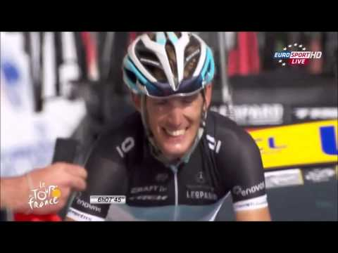Andy Schleck The Best