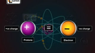 Atomic number and Mass number of an atom