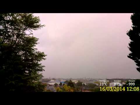 Papakura Weather Sunday 16 March 2014