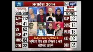 Haryana election result: Hooda accepts defeat, BJP set to form government - ITVNEWSINDIA