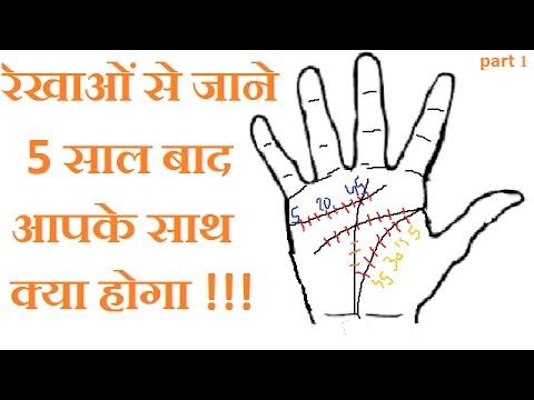 आपकी जीवन रेखा आपको क्या देगी अगले 5 साल में ,जाने अभी hindi में