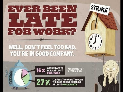 Online Clock's 16 Excuses For Being Late To Work