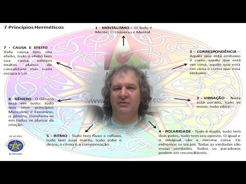 Nilton Schutz - Programa Caminhos da Consciência em 18/10/2014
