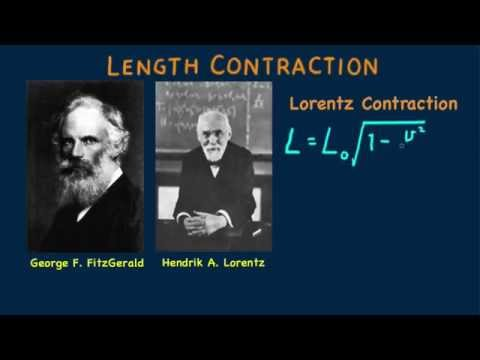 Hewitt-Drew-it! PHYSICS 141. Length Contraction
