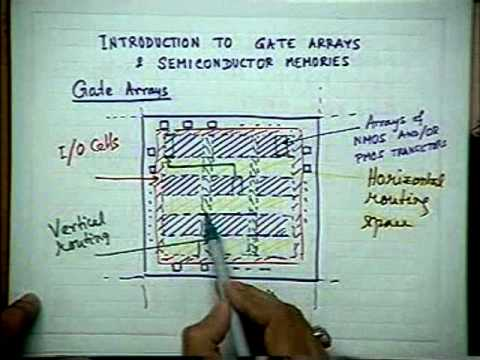 skl-30 Introduction to Gate Arrays & Semiconductor Memories