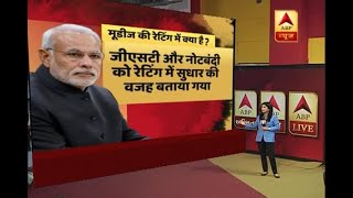 What is Moody's ratings and how does it affect India? - ABPNEWSTV