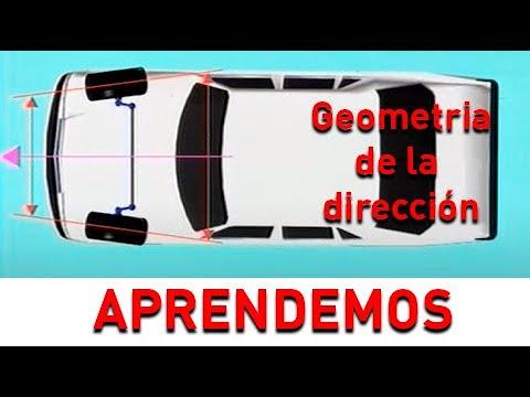 Geometria de la dirección