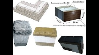Технология формы оборудование  - производство плитки под мар