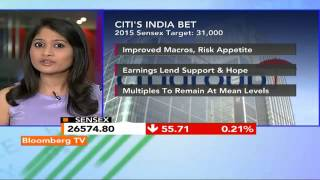 Market Pulse: Citi: Target 31,000 For 2015 End - BLOOMBERGUTV