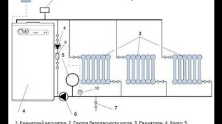 Самотёчная система отопления принцип работы / heating water homemade gravity flow