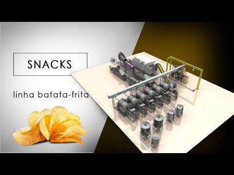 Linha de Batata Frita - Como são feitas batatas chips e palha.