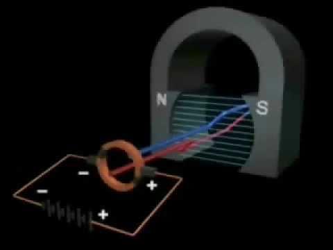 Como funciona un generador electrico?