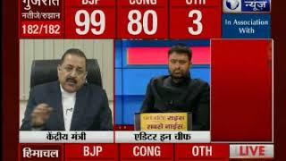 बीजेपी के मैंडेट के पीछे विकास और विश्वास- BJP नेता जीतेन्द्र सिंह - ITVNEWSINDIA