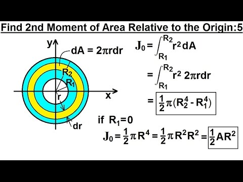 Mechanical Engineering: Ch 12: Moment of Inertia (25 of 97) 2nd Moment of Area Rel. to Origin: Ex.5