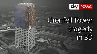Grenfell special: 3D imaging reveals how the tragedy unfolded - SKYNEWS