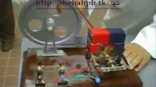 طريقة عمل مولد التيار الكهربائي