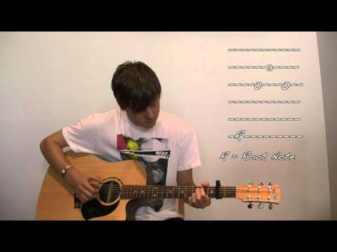Tutorial: Autumn Leaves - Ed Sheeran