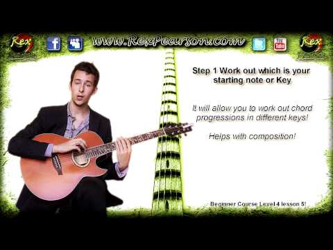 Axis Of Awesome 4 Chord Progression Guitar Lesson + Theory L4L5