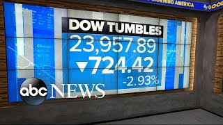 Stock market stumbles as Dow drops 724 points - ABCNEWS