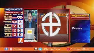 ఓటమి దిశగా జూపల్లి కృష్ణారావు  | Congress Candidate Harsha vardhan Reddy Leading | iNews - INEWS