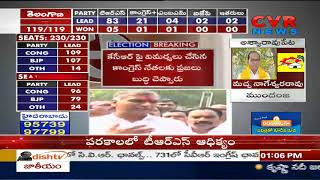 Harish Rao Emotional Speech after His Victory in Siddipet | 1,19,622 Majority | CVR News - CVRNEWSOFFICIAL