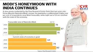 Online Survey Says Majority Prefer Narendra Modi As PM For Second Term | CVR NEWS - CVRNEWSOFFICIAL