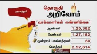 """Thoguthi Arivom """"Kolathur"""" 12-08-2015 Puthiya Thalaimurai TV Show"""