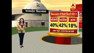 ABP Opinion Poll: Congress slightly ahead of ruling BJP in Madhya Pradesh in terms of vote - ABPNEWSTV