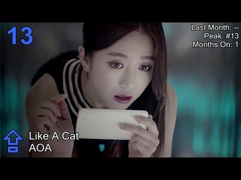 K-Pop Top 50 [January 2015] (Female Version)
