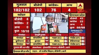 #ABPResults : Little boy Atri dresses up as PM Modi and takes part in BJP's celebration - ABPNEWSTV