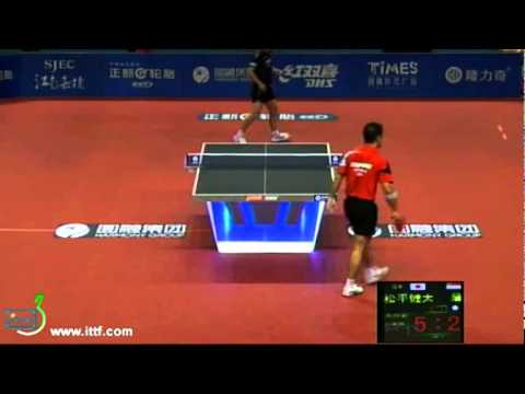 Kenta Matsudaira vs Zhan Jian[Harmony China Open 2011]