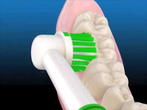 Uso del cepillo dental eléctrico