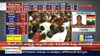 Mahakutami lead Mulugu, Bhupalpally | Warangal updates | CVR News - CVRNEWSOFFICIAL
