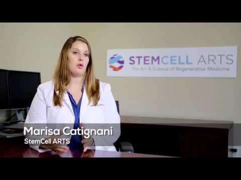 Am I A Candidate for Stem Cell / Advanced PRP Regenerative Medicine Therapies?