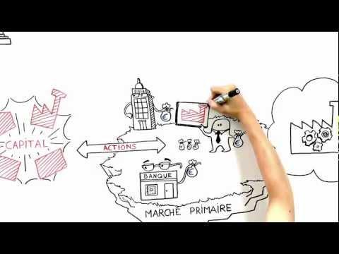 Dissertation economie creation monetaire