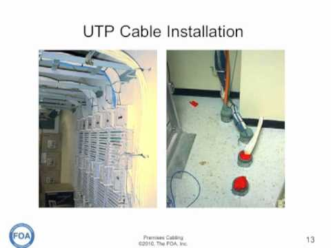Premises Cabling Lecture 5: Installing UTP Cabling