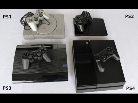 The Evolution of Sony PlayStation