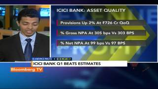 Earnings Edge- ICICI Bank Q1 Profit Up 17% - BLOOMBERGUTV