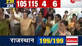 5W1H: Congress victory in Chhattisgarh after 15 years - ZEENEWS