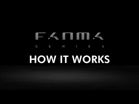 FANMA Series Smokeless Electric Teppanyaki Table: How it Works